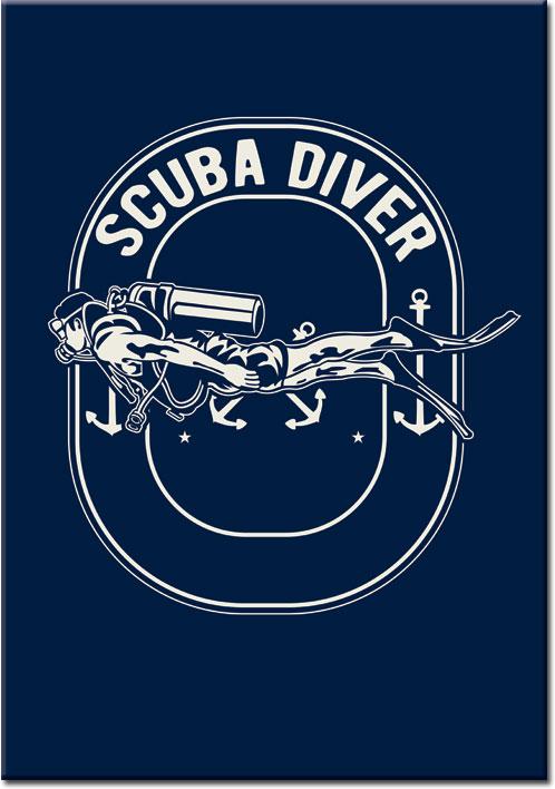 plakaty z pływaniem