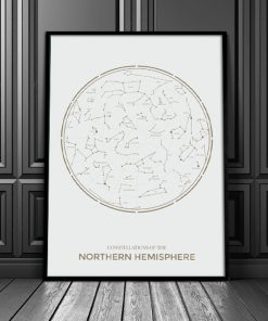 plakaty z planetami