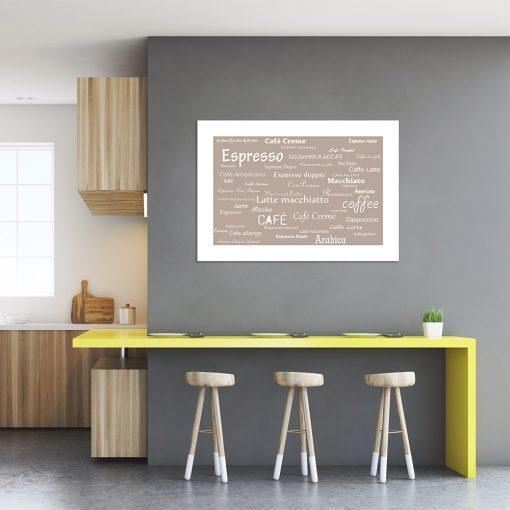 plakat z rodzajami kawy