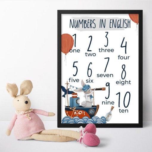 Edukacyjny plakat z cyferkami dla dziewczynki