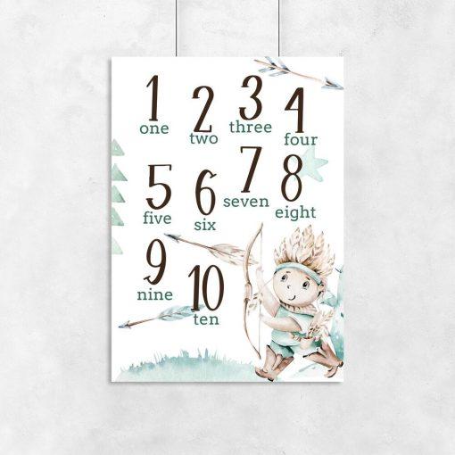 Cyfry po angielsku - Plakat dla dzieci
