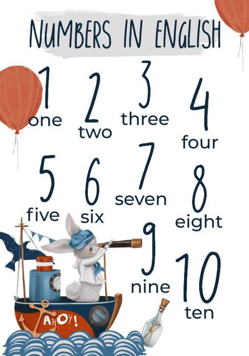 Dydaktyczny plakat z niebieskimi cyferkami dla dzieci