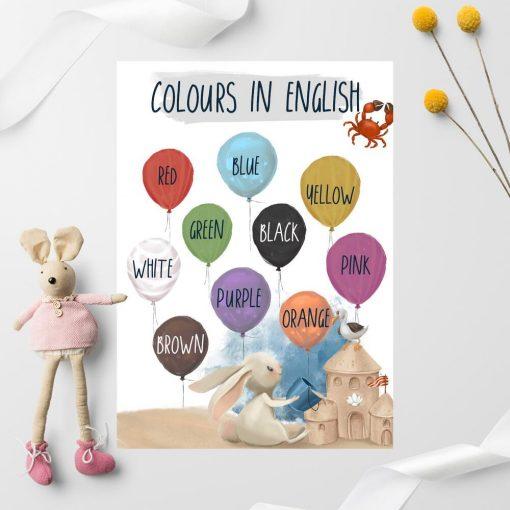 Edukacyjny plakat dla chłopca z kolorowymi balonikami