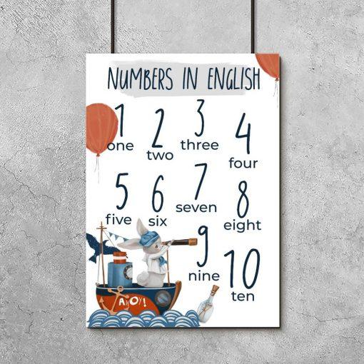 Edukacyjny plakat z niebieskimi cyferkami dla ucznia