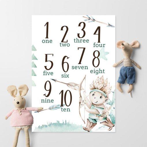 Cyferki po angielsku - Plakat dla dziewczynki