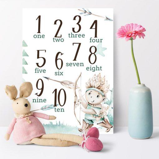 Cyfry po angielsku - Plakat dla chłopca
