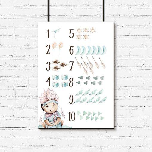 Liczby - Plakat dydaktyczny dla dziewczynek