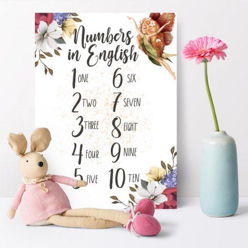 Plakat do nauki liczenia - Angielskie cyferki