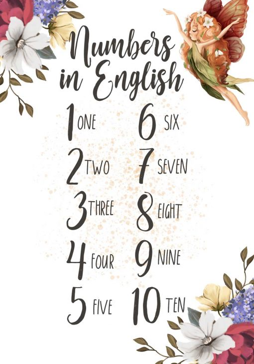 Plakat z cyferkami po angielsku - Kwiatuszki Polny stworek