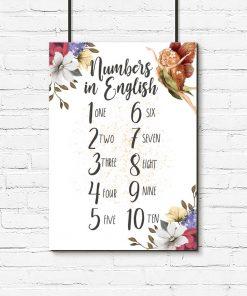 Liczby - Plakat dziecięcy z wróżką
