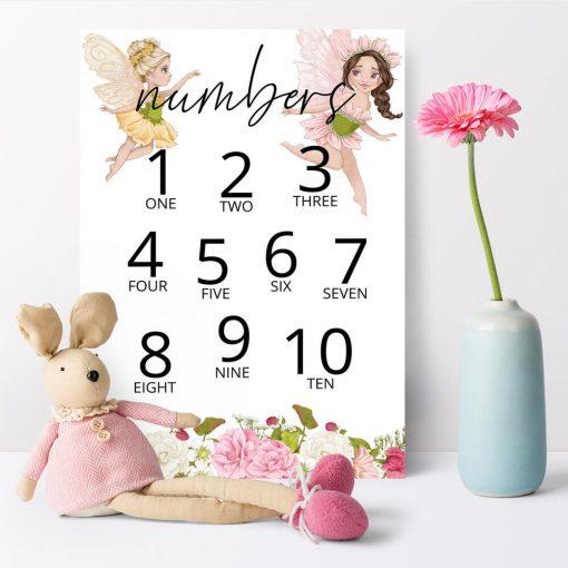 Kwiatowy plakat dla dziewczynek z cyferkami