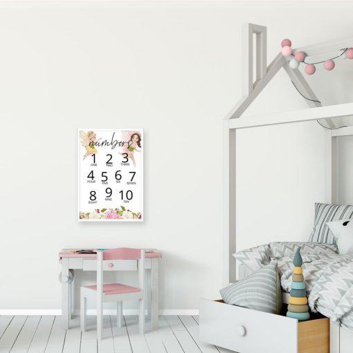 Kwiatowy plakat do dziecinnego pokoju z cyferkami