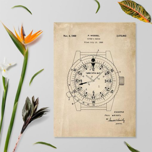 Plakat vintage z koncesją na produkcję zegarków wodoszczelnych