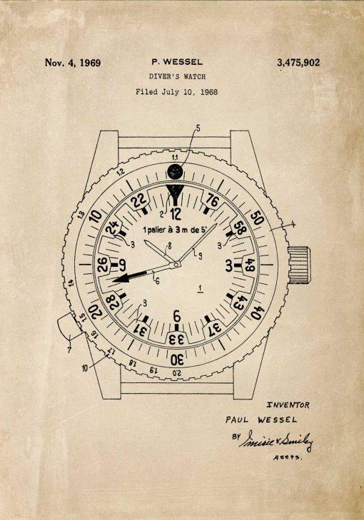 Plakat budowa prototypu zegarka dla pływaków