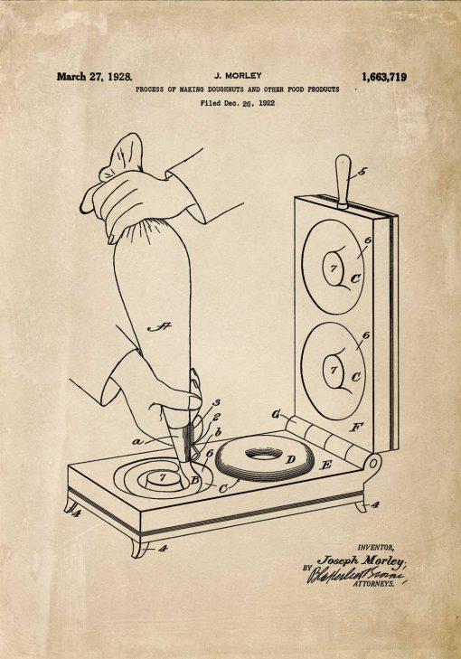 Plakat projekt budowy urzadzenia kuchennego