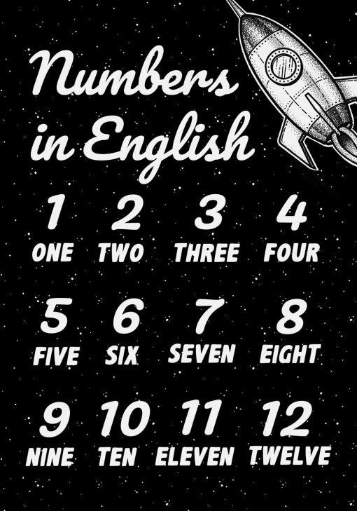 Plakat z cyframi w języku angielskim do dekoracji szkoły