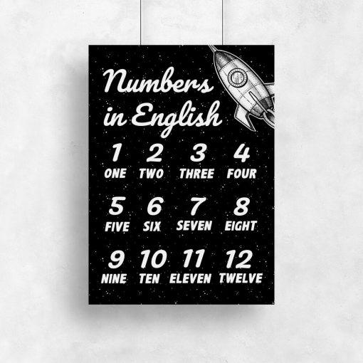 Plakat z nazwami cyfr po angielsku