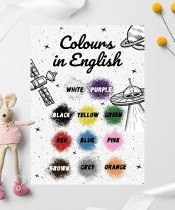Bajecznie kolorowy plakat do nauki angielskiego