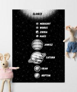 Plakat astronomiczny