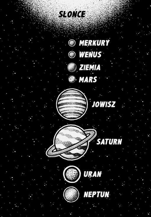 Plakat z Ziemią i innymi planetami